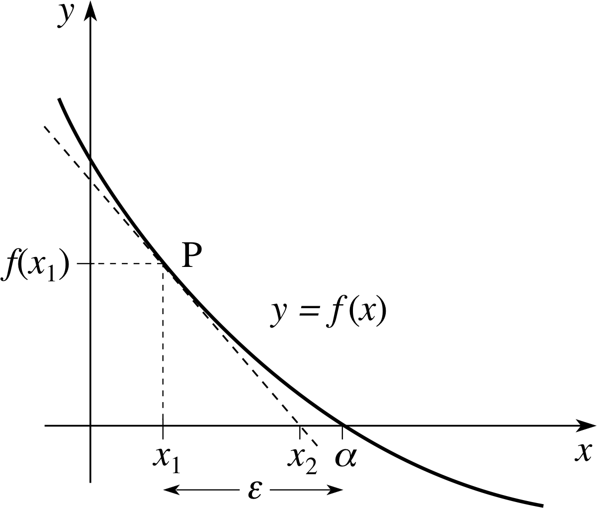 PPLATO | FLAP | MATH 4 5: Taylor expansions and polynomial